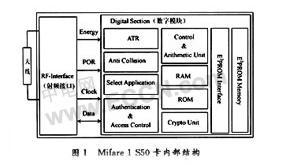 无线射频识别芯片主要有哪一些特性