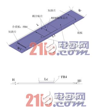 可手戴RFID標簽天線是如何設計的