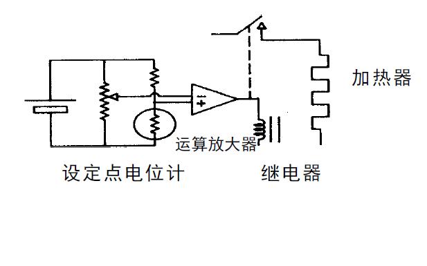 NTC和PTC温度传感器的工作原理详细说明