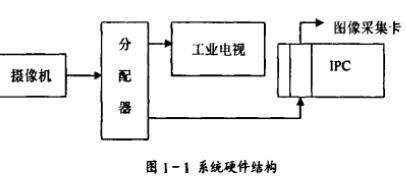 如何使用CCD圖像傳感器實現高溫溫度場非接觸軟測量的設計