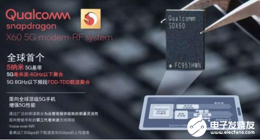 美国发布世界首款5nm芯片 不再受限于时间限制