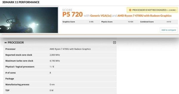 銳龍7 4700U APU跑分曝光 比25W TDP版MX250高出22%左右