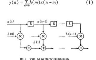 通过并行流水线结构实现直接型FIR滤波器的系统设...