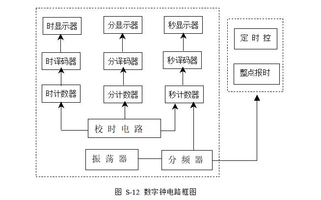 EWB电子电路计算机辅助分析设计详细说明
