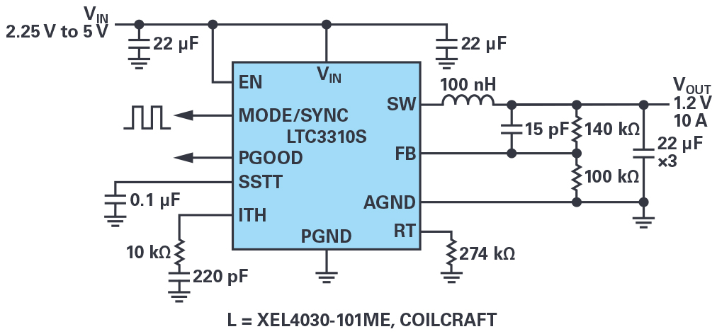 ADI:小尺寸高功率密度