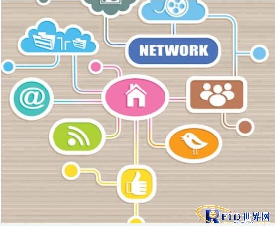 rfid技術怎樣確保(bao)物聯網的安全(quan)