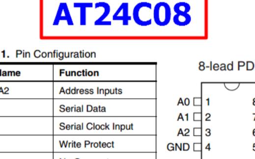 EEPROM 在项目中我一般会做几项特殊操作