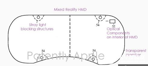 蘋果新專利構件 可用于轉換AR/VR顯示狀態的頭戴式設備