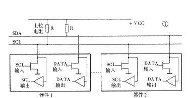 I2C存储器的应用及结构原理解析