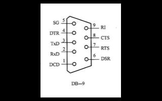 TTL任何转换的 其电路及工作原理