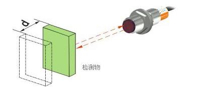 光电开关怎样使用rfid技术来优化