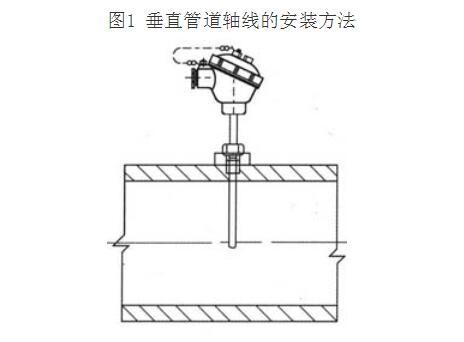 热电偶温度计使用方法_热电偶温度计安装