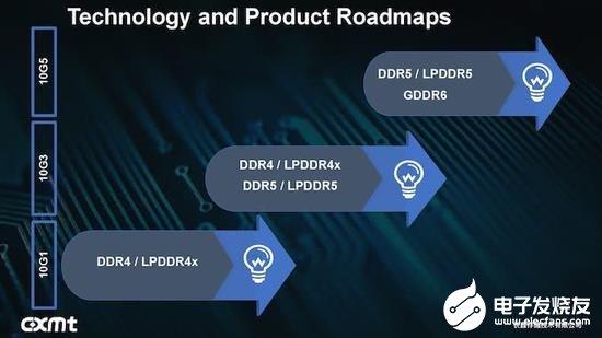 合肥长鑫DDR4内存终于对外供货 未来将有更多产...
