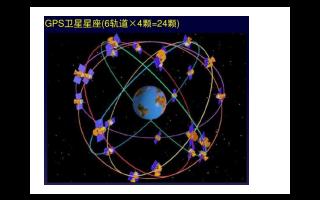 GPS與GPRS到底有什么區別與聯系