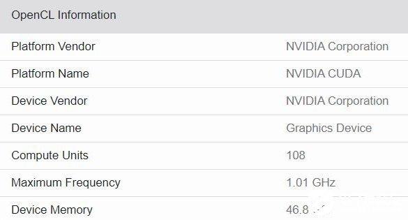 英伟达两款GPU信息曝光,GPU频率为1.11和1.01 GHz