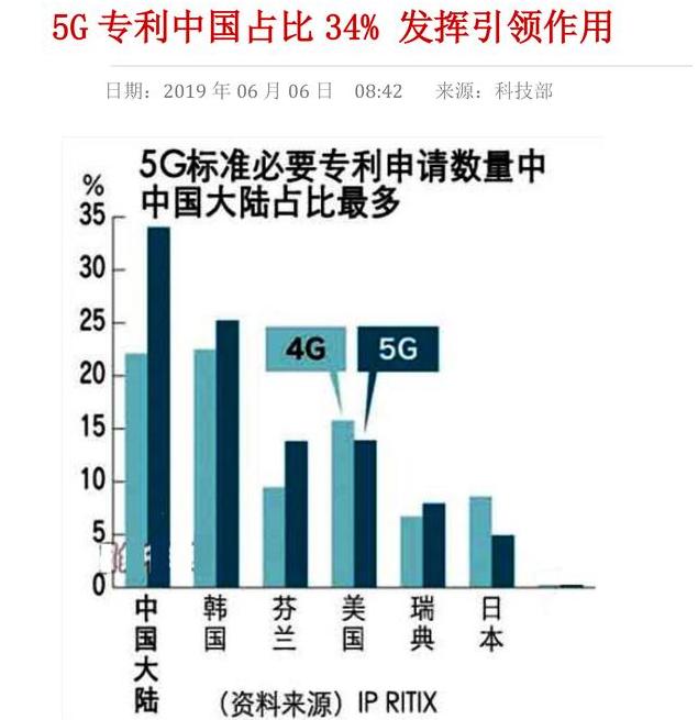 5G技術會帶動什么行業的發展