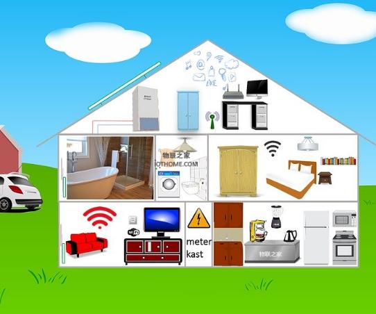 为什么物联网生态系统需要Wi-Fi传感器