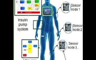 生物特征识别技术在小型可穿戴计算机中应用及挑战研究