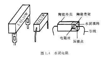 特殊电阻器有哪些_特殊电阻器符号