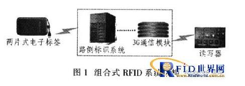 RFID技術在電子收費系統上有什么作用