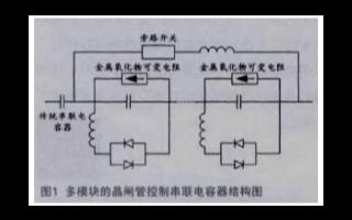 TCSC技术的应用优势及实现弹性交流输电系统控制器的设计