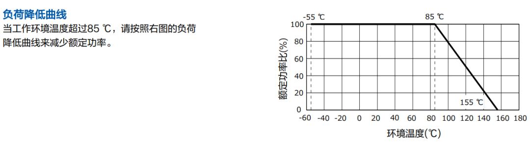 ERA V產品降低曲線.png