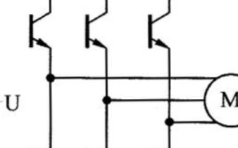 关于直流无刷电机的换相和PWM信号的分配
