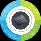 XMOS最新推出了一款专为AIoT应用而设计的A...