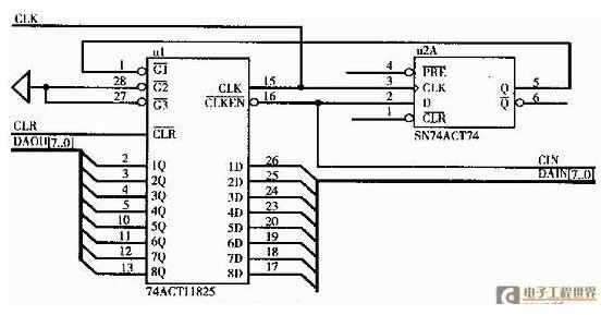 VXI总线接口电路的设计方案解析