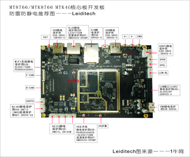 MTK8766核心板与4g开发板的规格