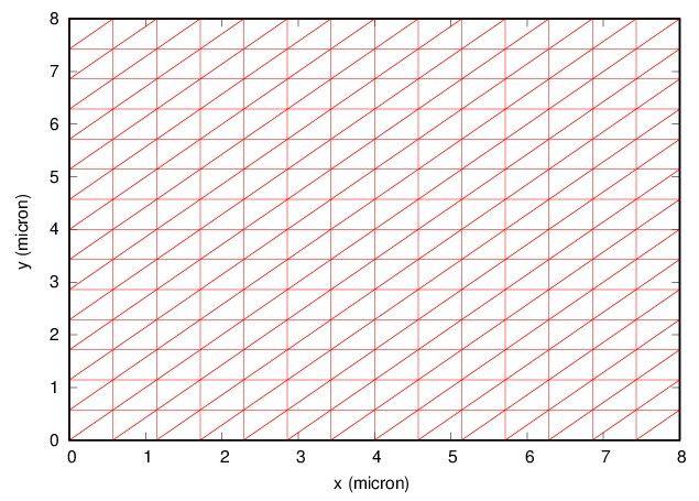 《仿真分析小技巧6》---计算网格比率mesh ratio的合理设置