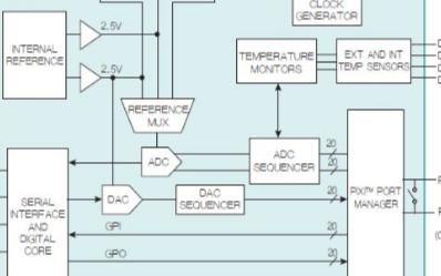 可编程模拟IC可将FPGA的优势带入混合信号世界