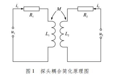 如何實現用于磁軸承位移檢測的數字式電渦流位移傳感器的設計