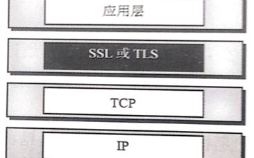 ssl协议是指什么 ssl协议有必要开启吗
