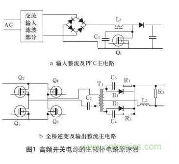 如何解決高頻開關電源的電磁騷擾EMI問題