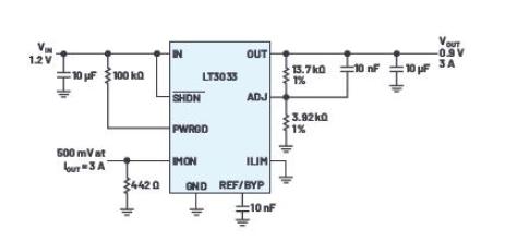 提高极低压差稳压器输出电流,实现均匀散热的并联设...