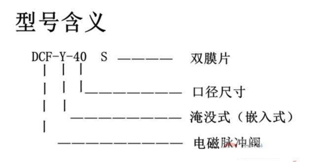 电磁阀的型号说明_电磁阀线圈型号有哪些