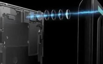屏下攝像頭要上場?vivo新概念機攝像頭處屏幕透光率是其他區域6倍!