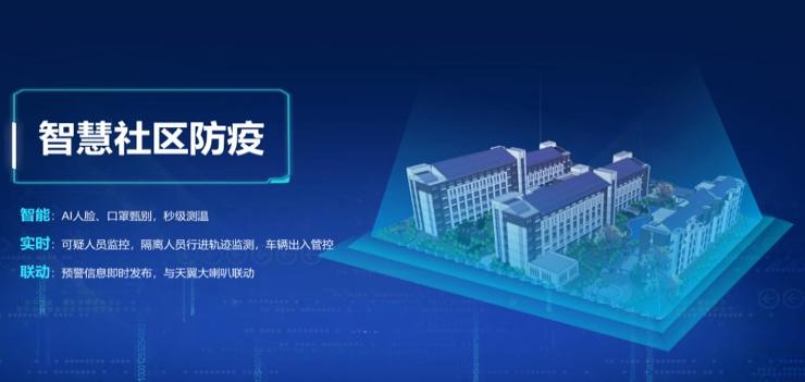 中国电信天翼物联发布了7大5G AIoT抗疫复工解决方案