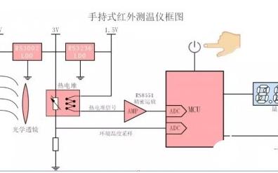 基于RS3002的手持式红外测温仪设计电路分析