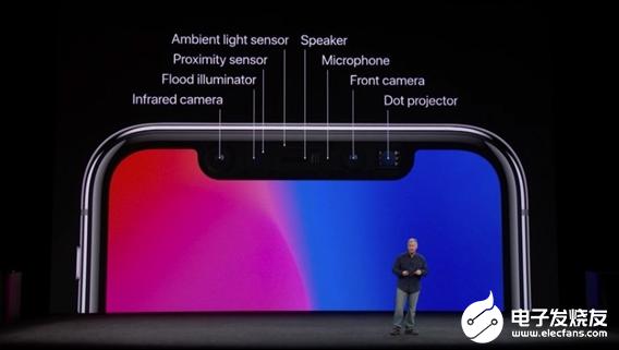 苹果正研究潜望镜技术 iPhone刘海有望缩小