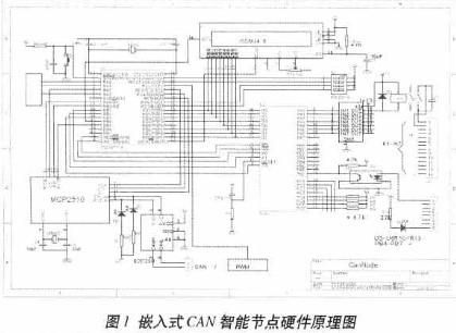 基于PIC16F874控制芯片实现嵌入式CAN智能节点的设计
