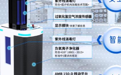 基于仙知AMB的消毒机器人问世,将更安心更智能