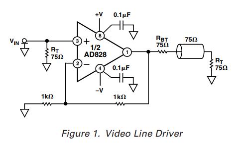 AD828双低功耗视频运算放大器的数据手册免费下载