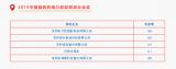 艾特智能家居凭借其实力荣获2019中国最有影响力...