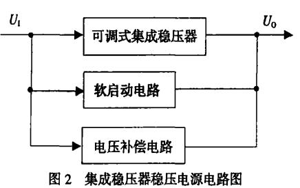 如何设计可调直流稳压电源电路详细论文说明