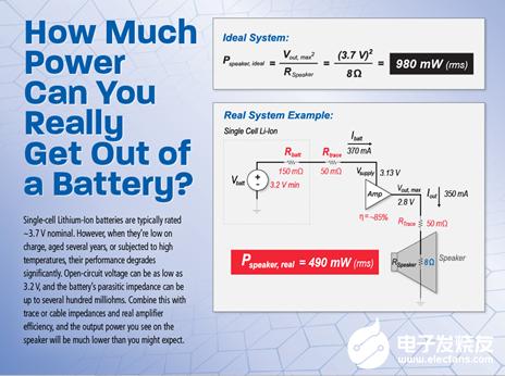 升压放大器可以增加响度 且能实现极小尺寸的封装和超低的功耗