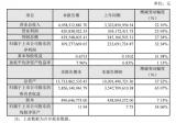 北方华创发布业绩快报 锂离子电池装备业务布局广泛