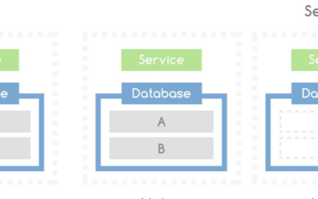 RTOS实时操作系统怎么执行多任务的?