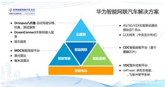 华为自动驾驶云服务加速 加快迈向智能网联汽车新时代